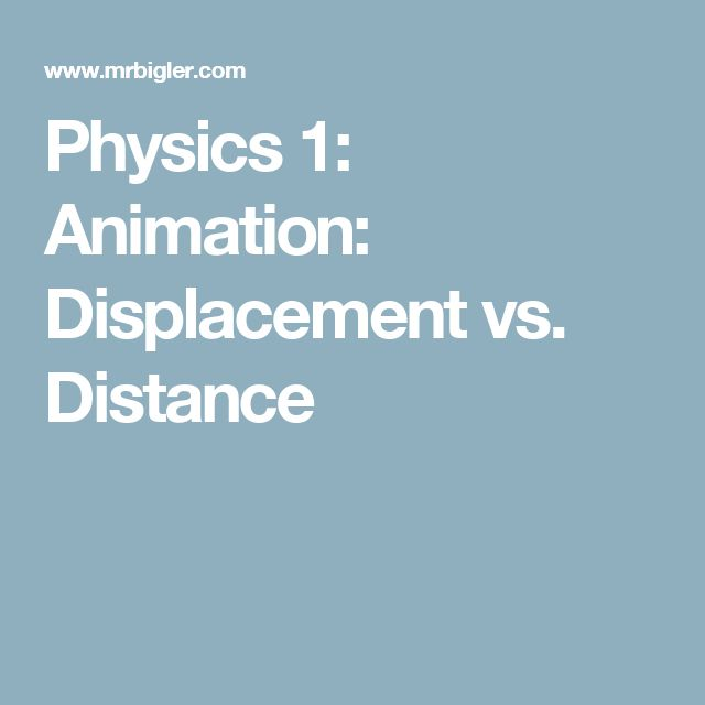 Science Physics Difference: 2663 Best Images About Teaching Ideas On Pinterest