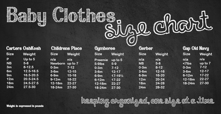 Baby Clothes Size Chart...although Ellie doesn't fit even by weight, I guess it's nice to have it all in one place.
