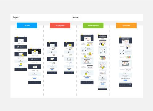 Your User Story Mapping Tool: customize online stickers on an endless whiteboard. Turn a Product Backlog into a User Story Map in seconds.. If you're a user experience professional, listen to The UX Blog Podcast on iTunes.