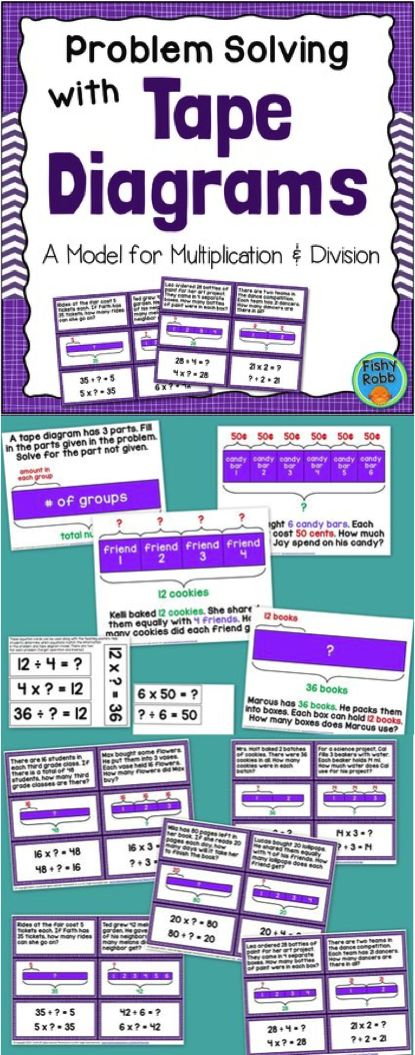 Tape Diagrams Multiplication And Division Problem Solving