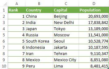 Source data for Excel's Index / Match formula