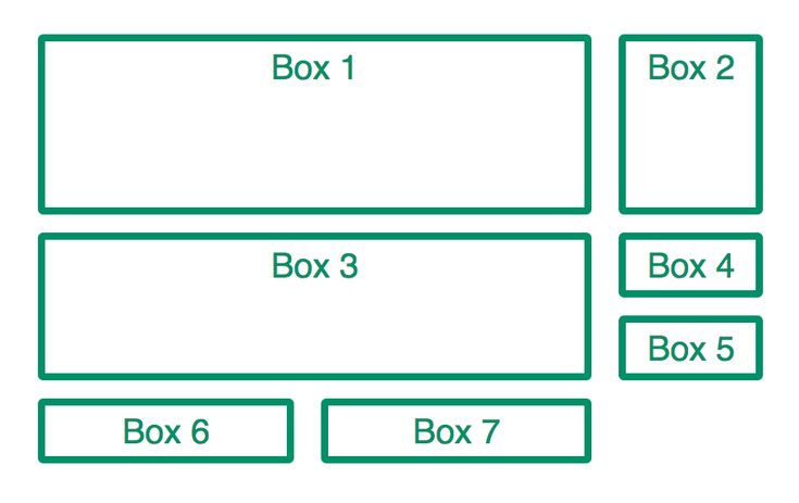 CSS grid example 2