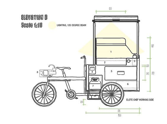 Street Food Australia Food Cart Design: