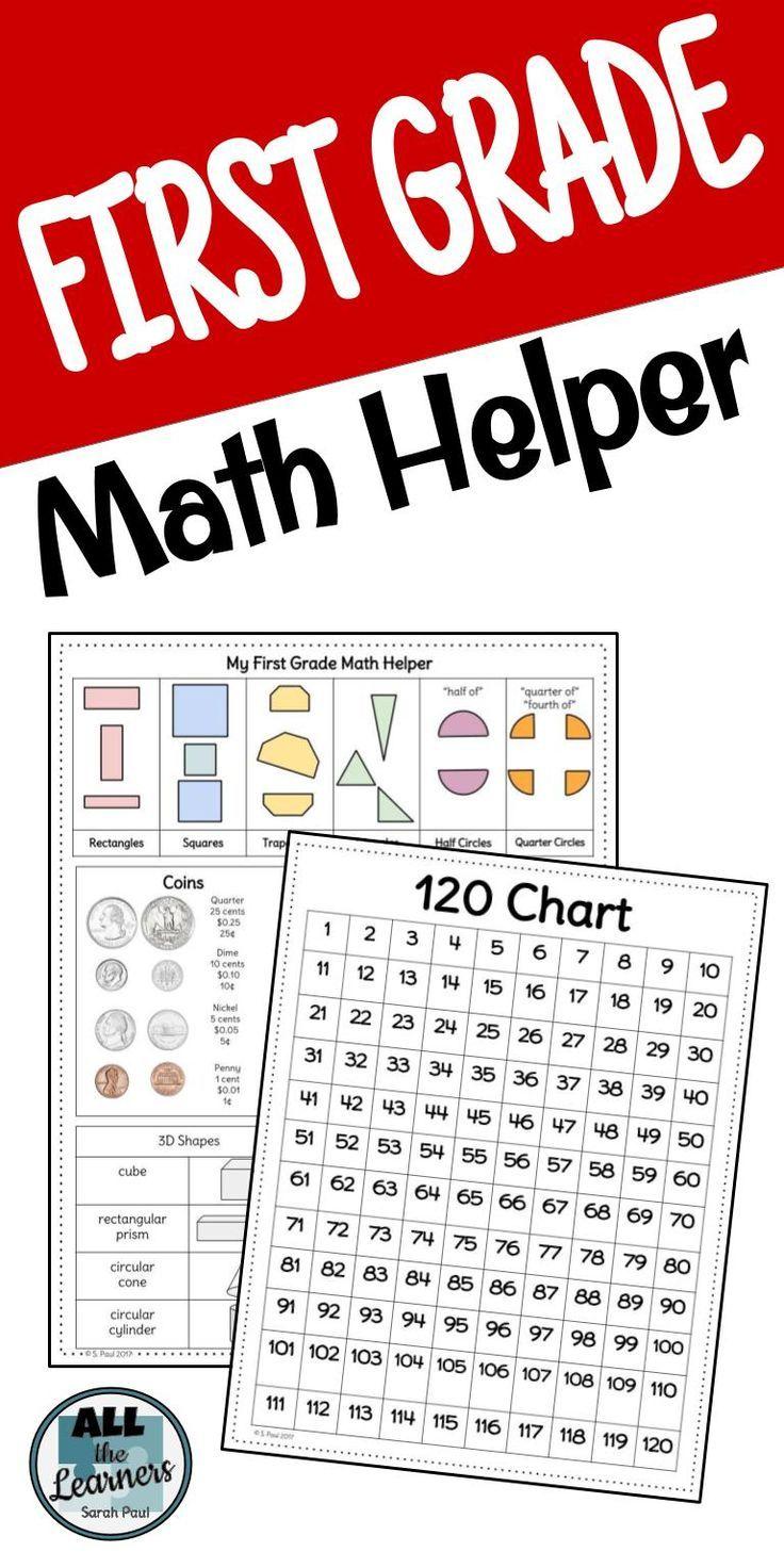 First Grade Math Helper Common Core Aligned