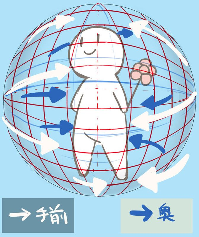 球体のガイドラインを引いて、平面的なイラストを解消しよう!|イラストの描き方  立体イメージを掴むためには 4/4    Quit Drawing Flat Illustrations by Using Spherical Guides | Illustration Tutorial  How to understand images in volume 4/4