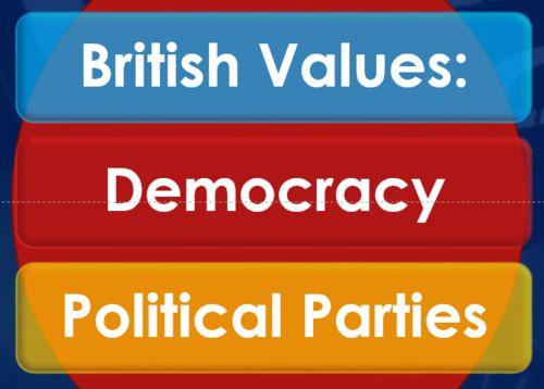 Citizenship: British Values: Democracy: Political Parties