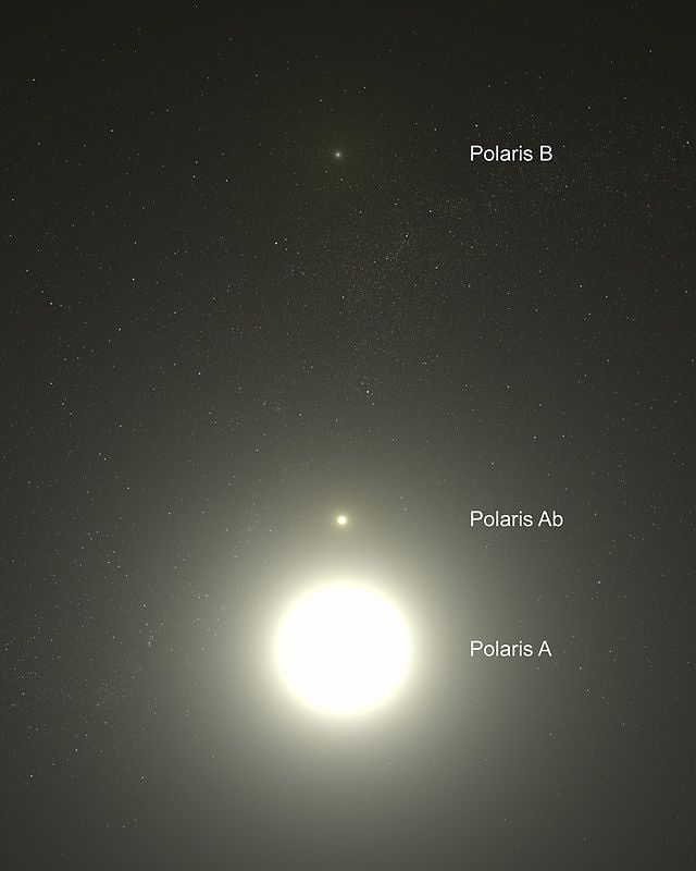 Polaris is our North Pole Star... For Now