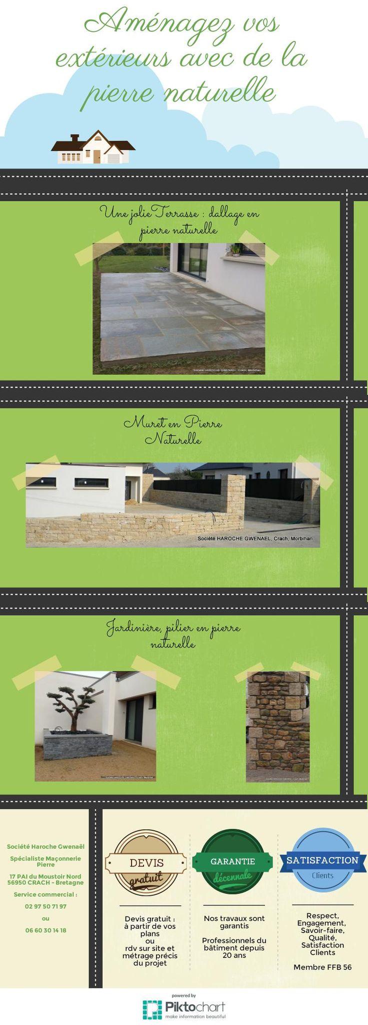 Savoir-faire et qualité. La taille et la pose de la pierre un métier de spécialiste. Notre société est spécialisée dans la maçonnerie pierre dans le Morbihan, en Bretagne. Société Haroche Gwenael https://plus.google.com/u/0/b/102625806917092808712/+Societe-Haroche-Gwenael-Crach/photos