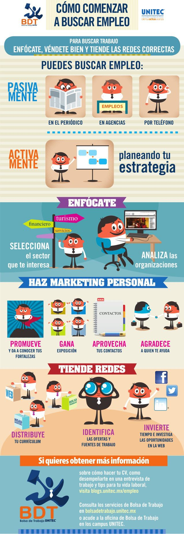 Cómo comenzar a buscar #empleo #Infografia