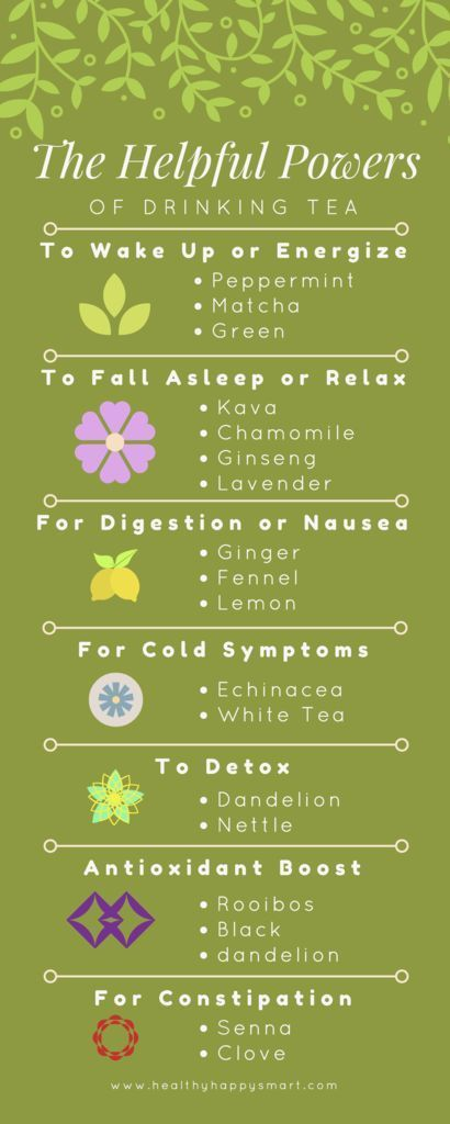 Is tea good for you? Benefits of tea. 18 Different types of tea.