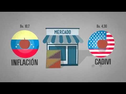 Videografia:El Modelo Económico Chavista #YoSoyVenezolano #Venezuela