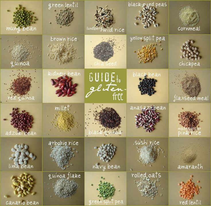 Guide to Gluten Free