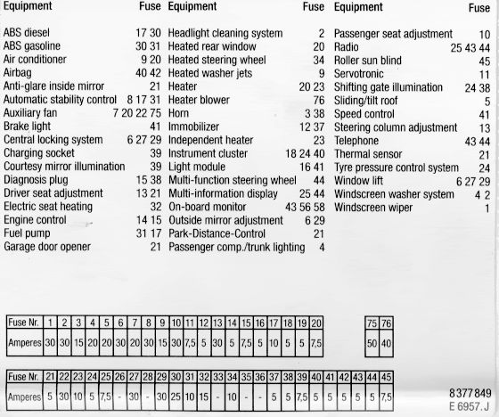 Bmw 2006 330xi Fuse Diagram