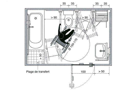 25 best ideas about fauteuil roulant on pinterest salle de bains pour handicap fauteuil - Sal de bain ...