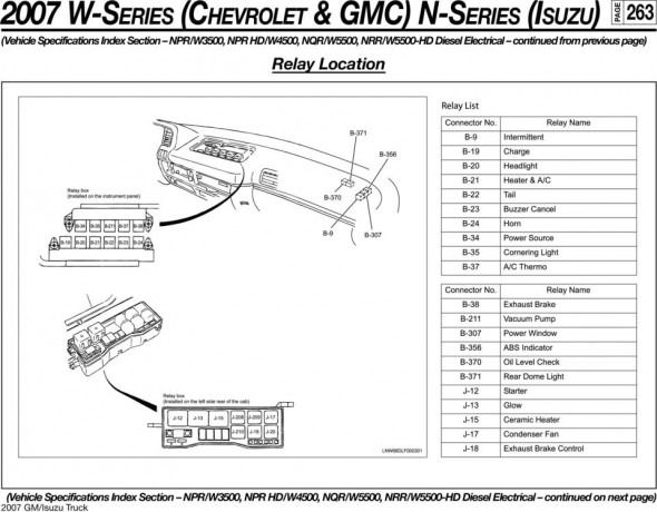 Gmc W4500 Blower Wiring Diagram - Wiring Diagram Replace long-feather -  long-feather.miramontiseo.it | Wiring Diagram For 2003 Chevy W4500 |  | long-feather.miramontiseo.it