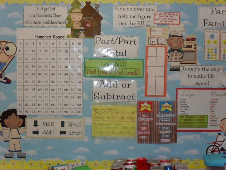 Everyday Math Wall and Other New Bulletin Boards2Nd Grade Blog, Math Bulletin Boards, Math Wall, Math Common, Math Boards, Everyday Math, Common Cores, Boards Ideas, Cores Languages