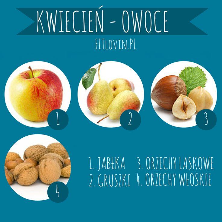 Owoce i orzechy sezonowo dostępne w kwietniu. Więcej na http://fitlovin.pl  #fruit #nut #healthy #printables #food #fit
