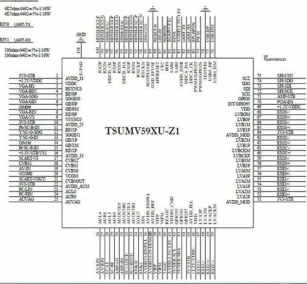 Pin On Ic Data Stored