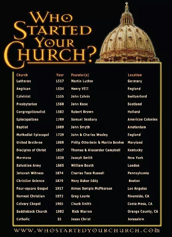 Who started your church? Jesus started the Catholic Church, and he gave an eternal promise that the gates of hell shall not prevail against it.
