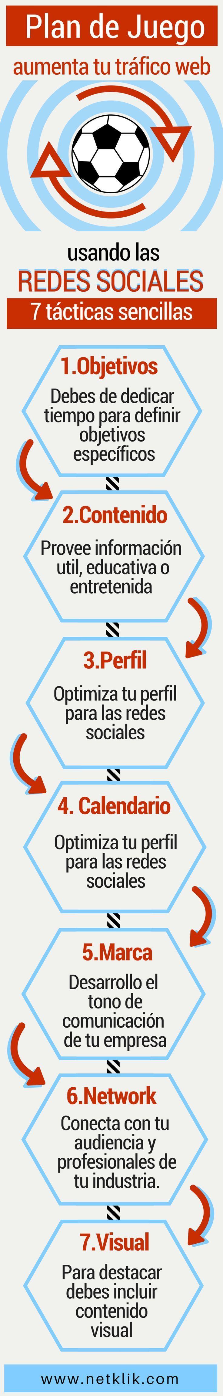 como aumentar el trafico webPon en prctica 7 tcticas sencillas y aprende como aumentar tu trfico web usando las redes sociales de forma inteligente.