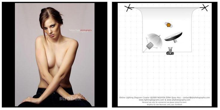 Light schemes for studio photography. #StudioLightSchemes #Photography #Light #Studio #Portrait >> search by sebastiaofreitas.com - #Fotografia #Fotografiademoda #Fotografiadenu
