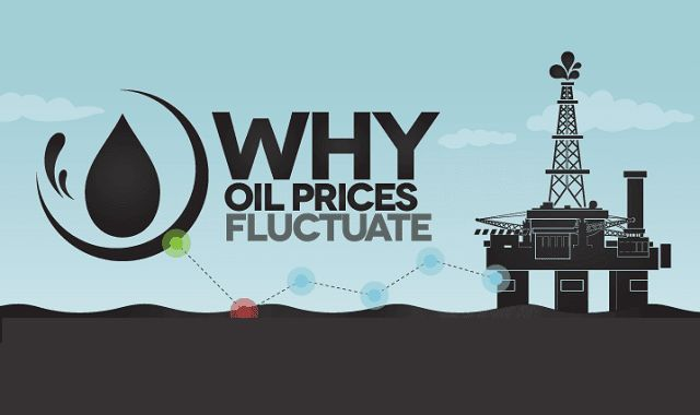 Most of us greet the news that oil has fallen to $50 a barrel with a shrug of our shoulders. It goes up, it goes down; no one dies. We fail to engage because we don't understand what drives it either way, or how it affects us. As with all commodities, supply and demand plays a big part in its price. It peaked in 2008, but the subsequent global downturn saw it experience one of the sharpest drops in history.