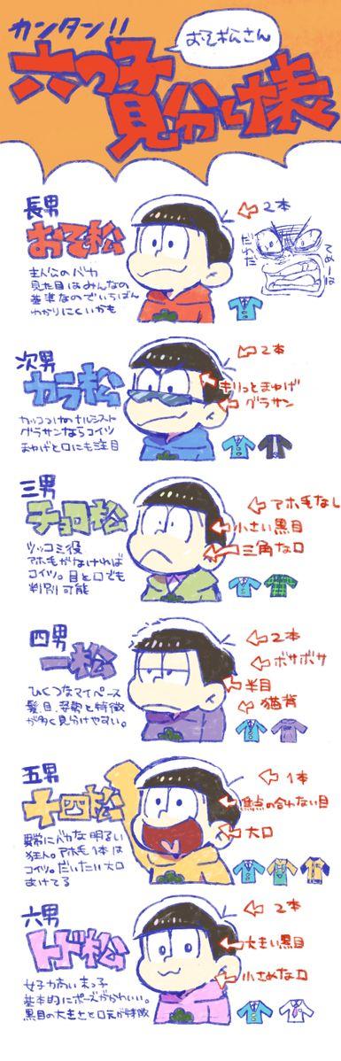おそ松さんに登場する六つ子の兄弟の見分け方を描いたイラストが話題になってました1...