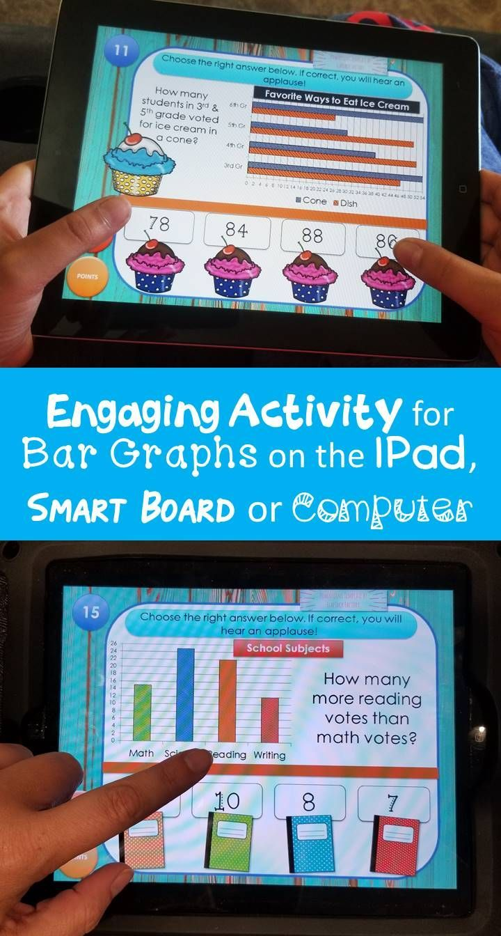 Digital Bar Graph Game for 3rd Grade 4th Grade or 5th Grade Math on the IPad, Smart Board or Computer