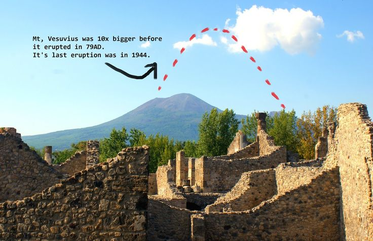 Pompeii Pictures Before and After | Mt. Vesuvius and Pompeii. Now and Then.