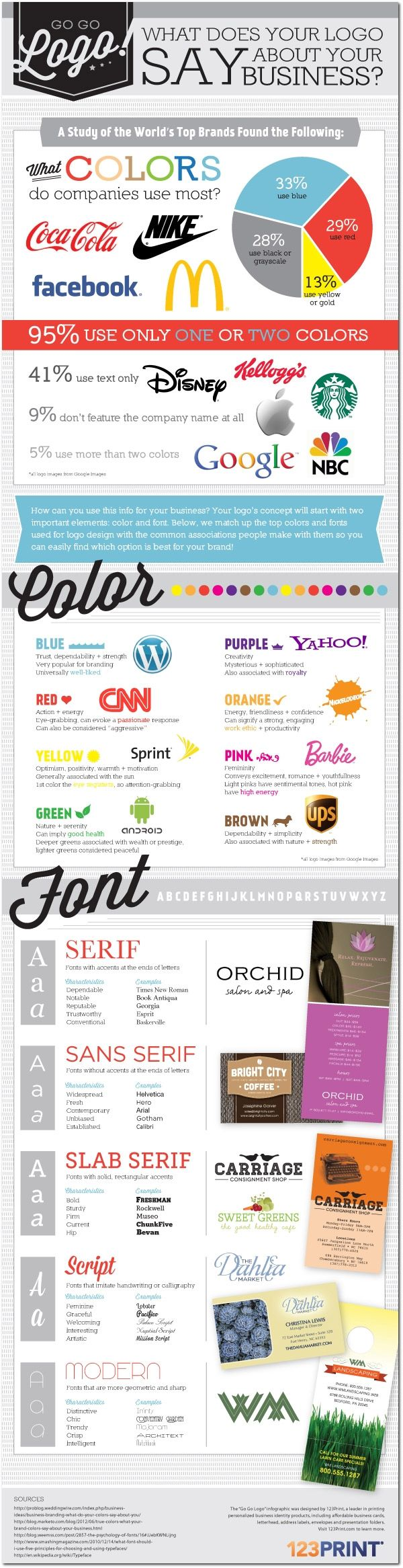 What your logo says about your brand.