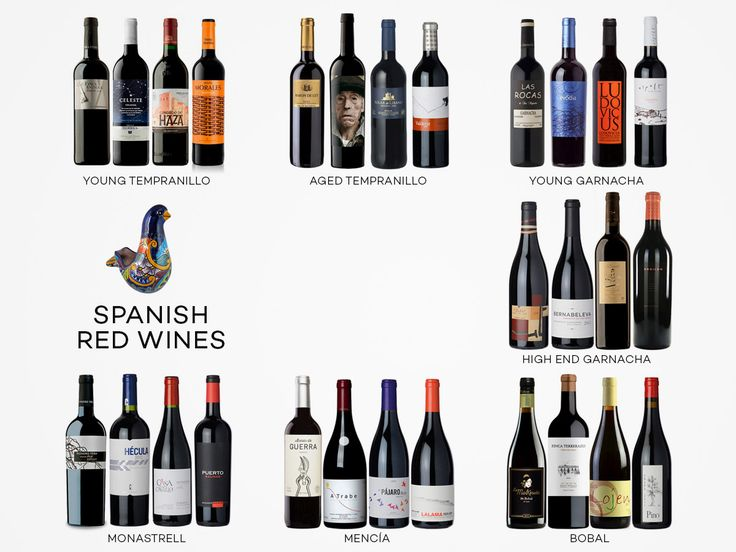 Get to know the primary Spanish red wines and what they taste like. Spanish…