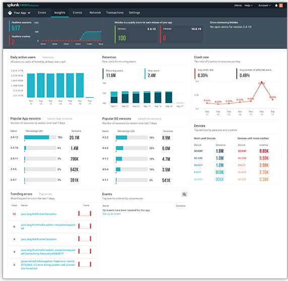 Splunk MINT Mobile App Analytics Dashboard http://www.programmableweb.com/news/splunk-launches-mint-mobile-intelligence-platform-apps/2014/10/07