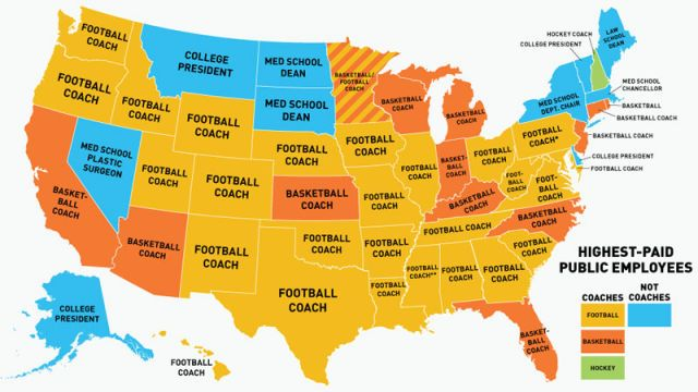 Highest paid public employees.  Goddammit, America!Highestpaid, Public Employment, Highest Paid, Maps, Public Employee, Colleges Football, Football Coaches, Paid Public, United States