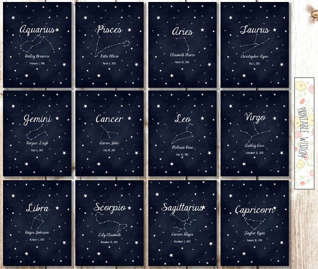 New Printable Design: Personalized Zodiac Prints!