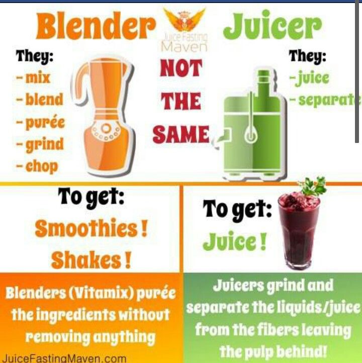 Juicing Drinks To Buy