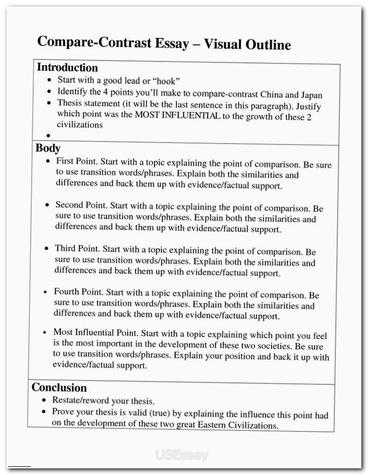 introduction to compare and contrast essay example