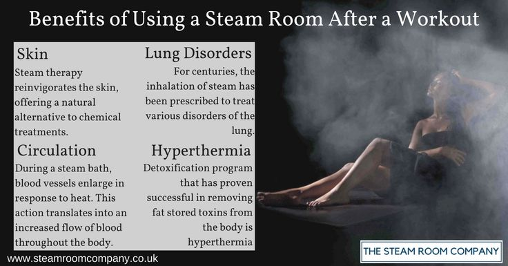 Die besten steam room benefits ideen auf pinterest