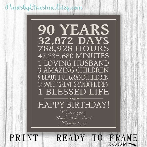 90th BIRTHDAY GIFT Sign Canvas Print Personalized Art Mom Dad Grandma Birthday Grandpa Or Digital Download Keepsake Custom 90 Years