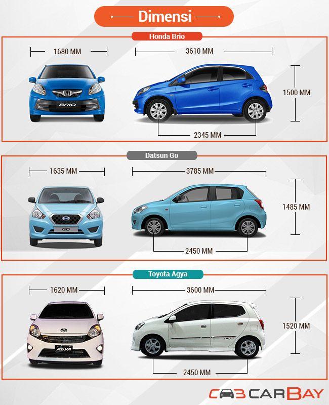 Datsun GO vs Honda Brio vs Toyota Agya dimensi
