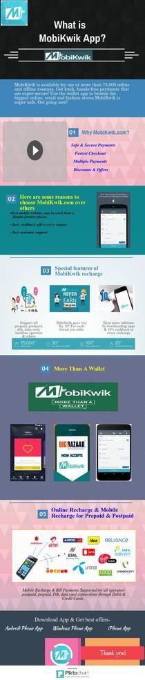 MobiKwik | Piktochart Infographic Editor