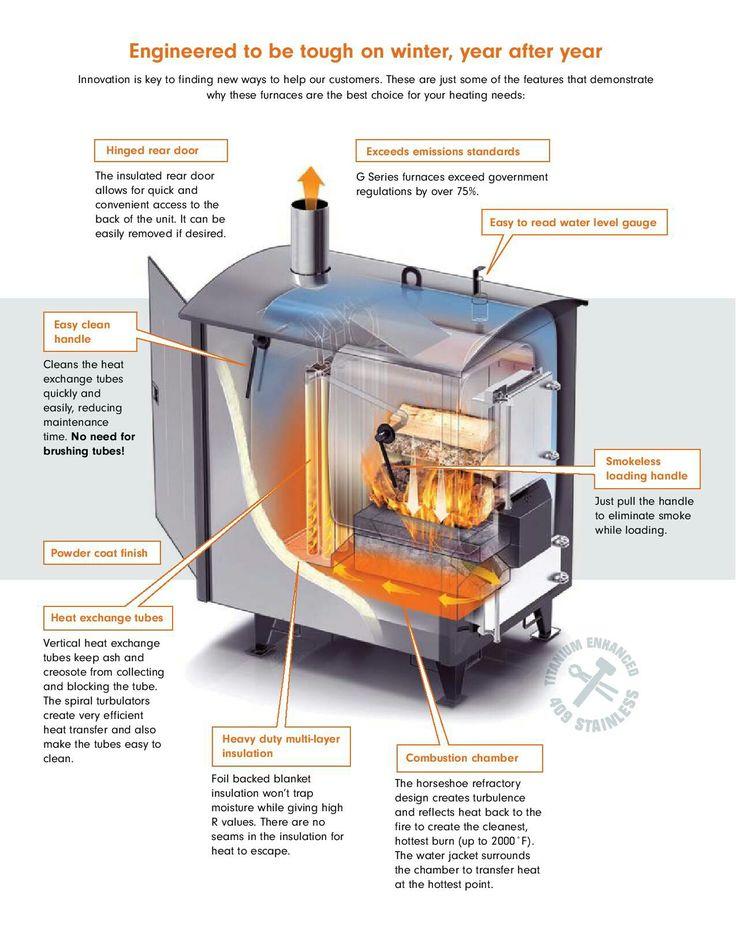 42 best Outdoor wood boilers images on Pinterest | Boiler, Kettle ...