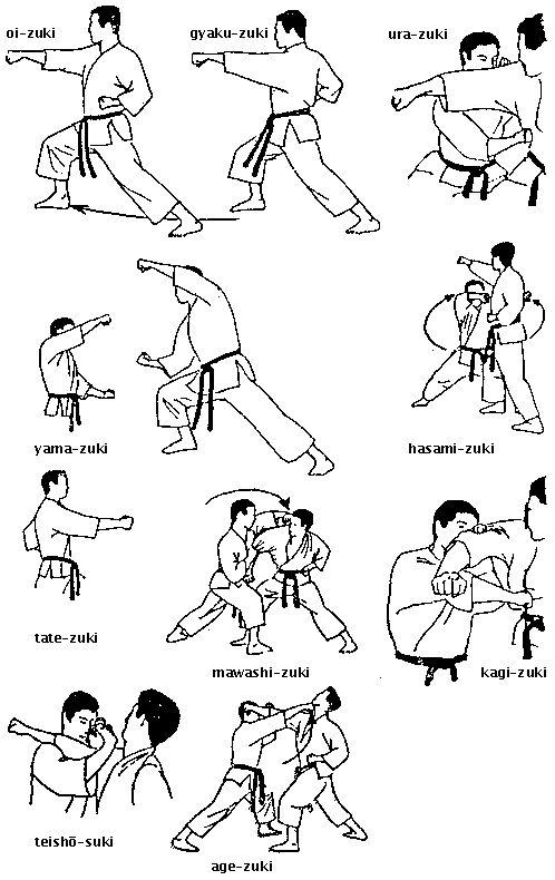 Aprender karate.