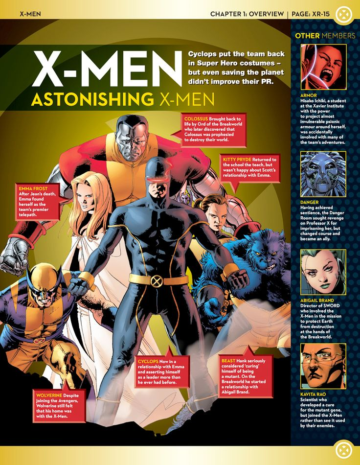 Uncanny X-Men: X-Men Lineups: 2000s Part 3 (Reload)