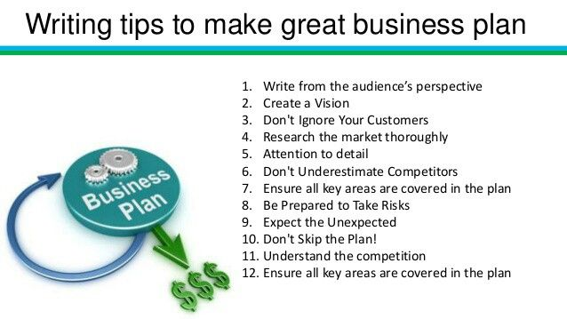 35 Best Creating A Self Help Plan Utilizing Business Plan Model And