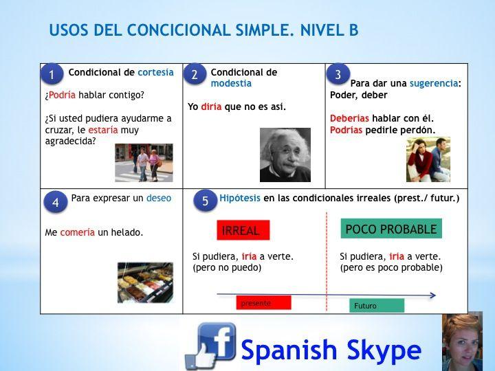 ¿Cuándo usamos el condicional en español?