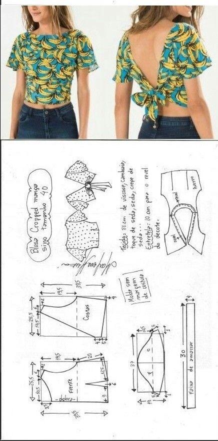 Pin de Aurelie en Patrons de couture | Sewing, Sewing patterns y ...