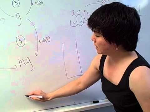 Drug Calculations 1- Converting units