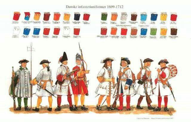 Danish Infantry 1699-1712