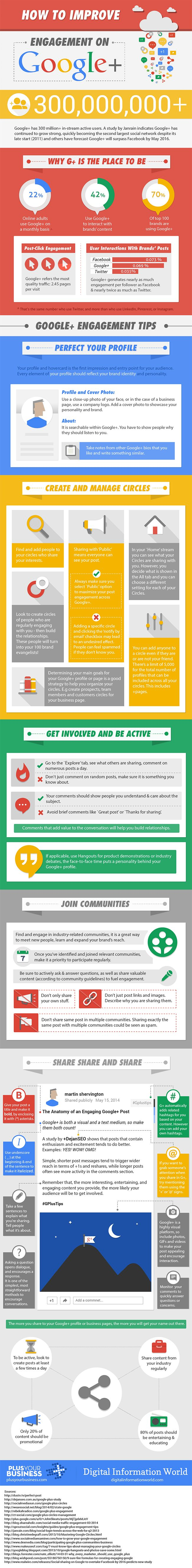 How to increase engagement on Google Plus. For more social media marketing tips and resources visit www.socialmediabusinessacademy.com Google Plus Infographic Google+