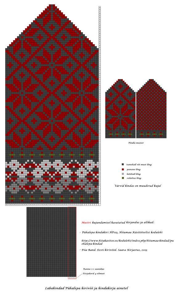 Estonian mittens, made by Helena Smitt